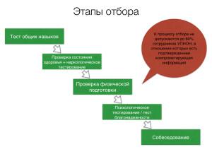 RUS Концепция БПН.004