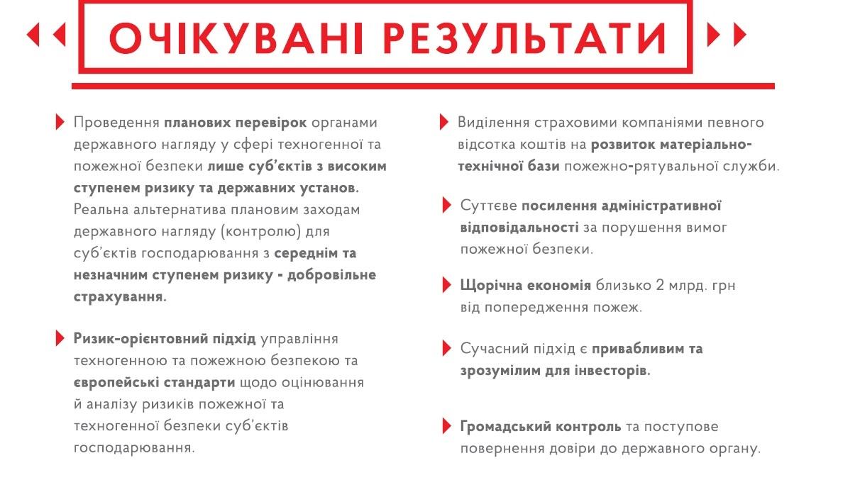rezultat-reformyi
